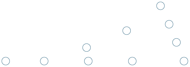 White dot graphic going from one to two to four dots, showing an expontential multiplying effect.